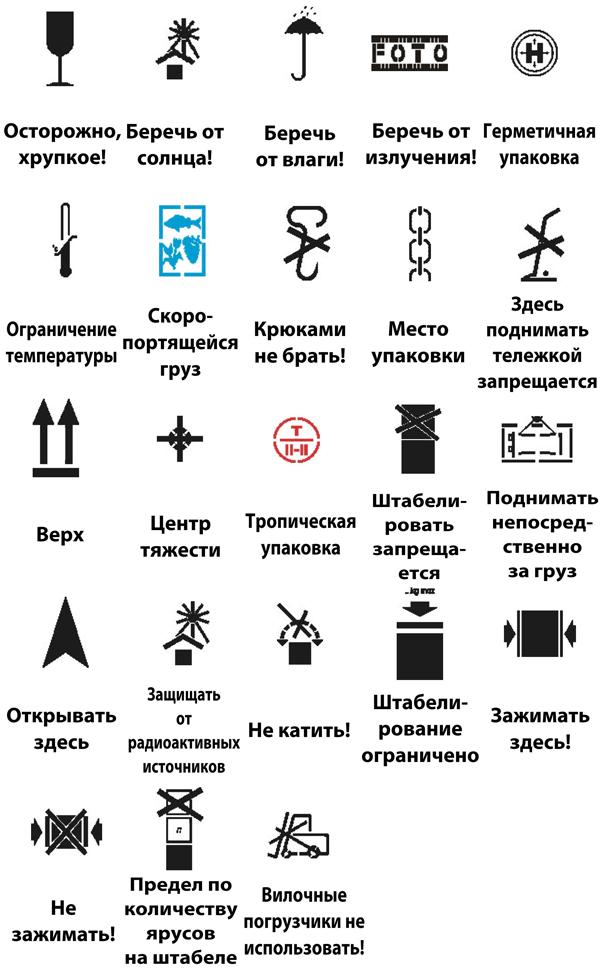 Единый тарифно-квалификационный справочник работ и ...